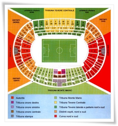 Róma, Olympiai Stadion